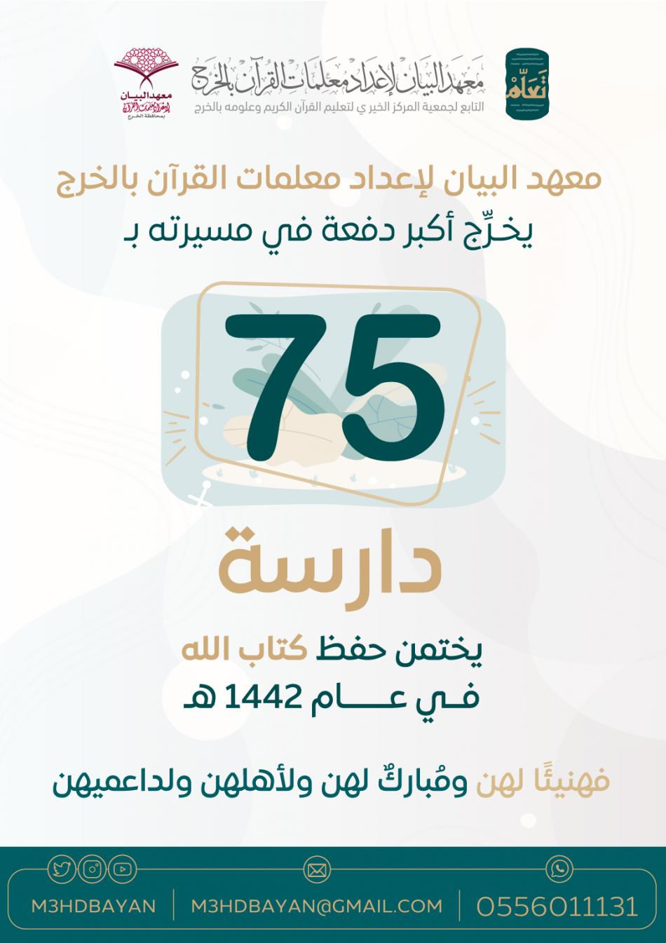 طرق دعم معهد البيان لإعداد معلمات القرآن التابع للمركز الخيري لتعليم القرآن الكريم وعلومه بالخرج
